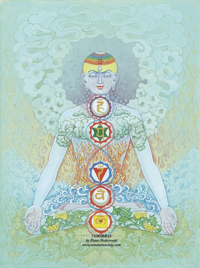 Système des Chakras