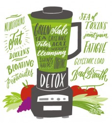 Mixeur - daily detox